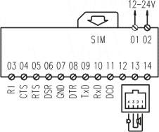 GsmTerminal Wiring 1
